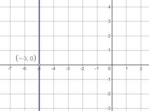 Bigideas Math Answers 8th Grade chapter 4 img_117