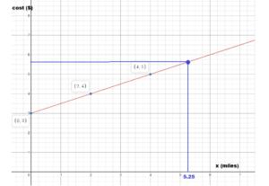 Bigideas Math Answers 8th Grade chapter 4 img_118