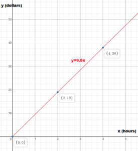 Bigideas Math Answers 8th Grade chapter 4 img_119