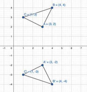Bigideas Math Answers Grade 8 Chapter 2 img_14