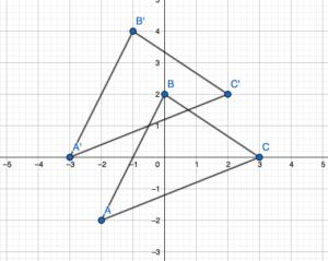 Bigideas Math Answers Grade 8 Chapter 2 img_7