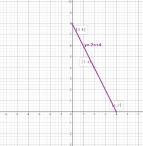 Bigideas math answers grade 8 chapter 4 img_15