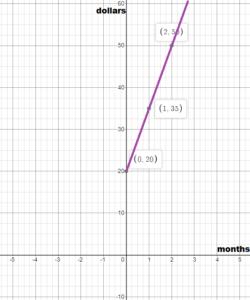 Bigideas math answers grade 8 chapter 4 img_16