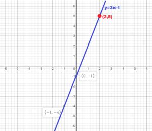 Bigideas math answers grade 8 chapter 4 img_18