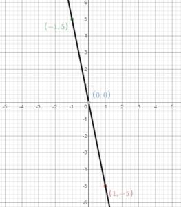 Bigideas math answers grade 8 chapter 4 img_21