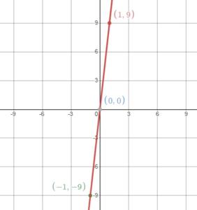 Bigideas math answers grade 8 chapter 4 img_22