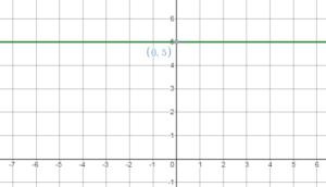 Bigideas math answers grade 8 chapter 4 img_23
