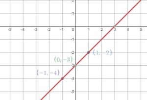 Bigideas math answers grade 8 chapter 4 img_25
