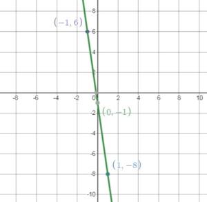 Bigideas math answers grade 8 chapter 4 img_26