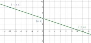 Bigideas math answers grade 8 chapter 4 img_27
