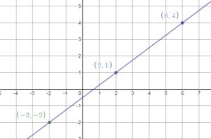 Bigideas math answers grade 8 chapter 4 img_28