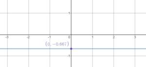 Bigideas math answers grade 8 chapter 4 img_29