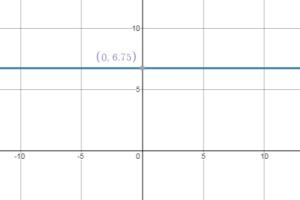 Bigideas math answers grade 8 chapter 4 img_30