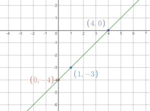 Grade 8 BIM Answers Chapter 4 img_59