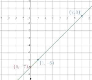 Grade 8 BIM Answers Chapter 4 img_61