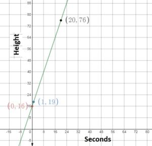 Grade 8 BIM Answers Chapter 4 img_63