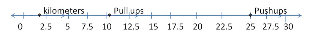 big-ideas-math-answers-grade-7-chapter-4.4-1