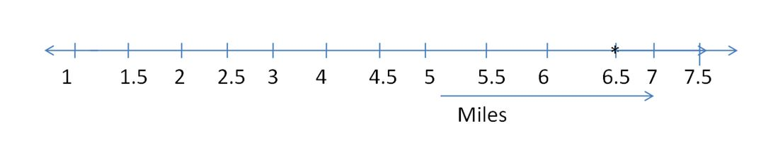 big-ideas-math-answers-grade-7-chapter-4.4-3