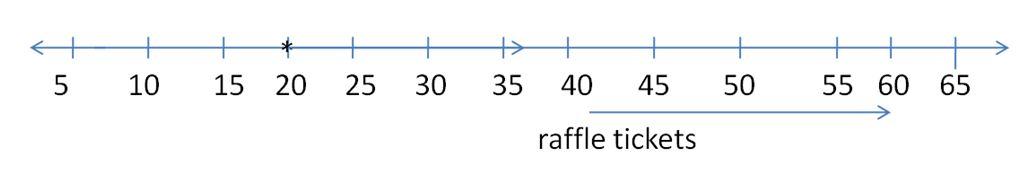 big-ideas-math-answers-grade-7-chapter-4.4-4