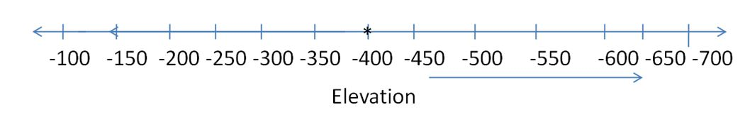 big-ideas-math-answers-grade-7-chapter-4.4-6