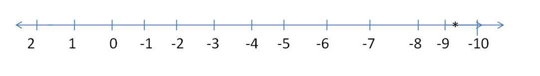 big-ideas-math-answers-grade-7-chapter-4.4-7