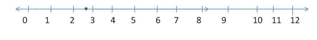 big-ideas-math-answers-grade-7-chapter-4.4-8