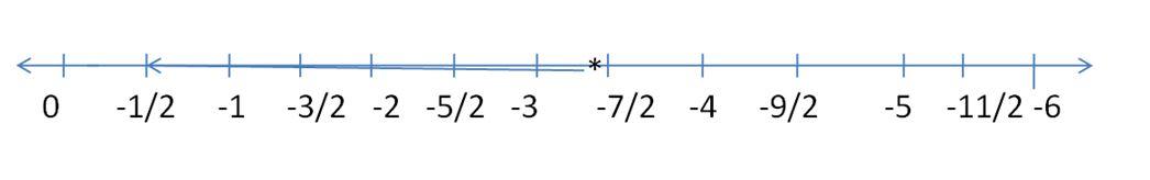 big-ideas-math-answers-grade-7-chapter-4.4-9