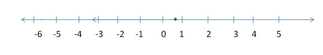 big-ideas-math-answers-grade-7-chapter-4.5-1