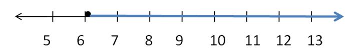 big-ideas-math-answers-grade-7-chapter-4.5-12