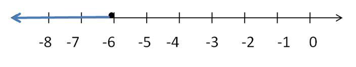 big-ideas-math-answers-grade-7-chapter-4.5-15