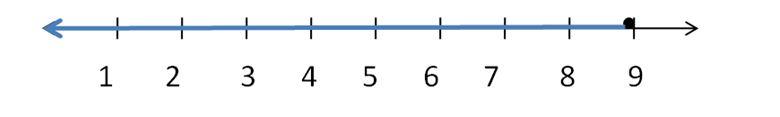big-ideas-math-answers-grade-7-chapter-4.5-16