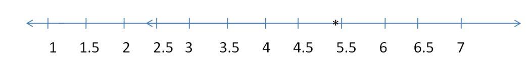 big-ideas-math-answers-grade-7-chapter-4.5-2