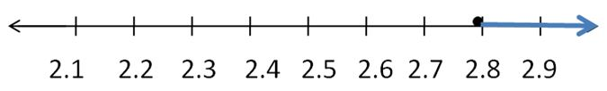 big-ideas-math-answers-grade-7-chapter-4.5-21