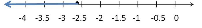 big-ideas-math-answers-grade-7-chapter-4.5-25