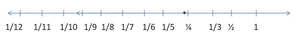 big-ideas-math-answers-grade-7-chapter-4.5-3