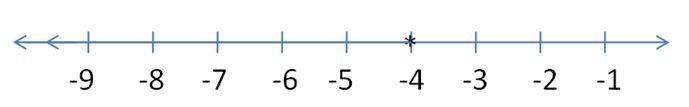 big-ideas-math-answers-grade-7-chapter-4.5-4