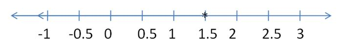 big-ideas-math-answers-grade-7-chapter-4.5-5