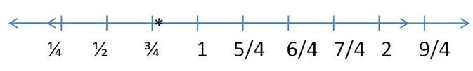 big-ideas-math-answers-grade-7-chapter-4.5-6