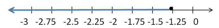big-ideas-math-answers-grade-7-chapter-4.5-8