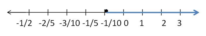 big-ideas-math-answers-grade-7-chapter-4.5-9