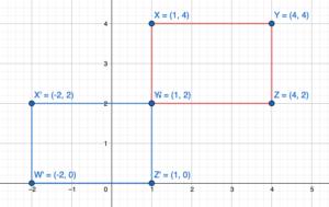 big ideas math answers grade 8 chapter 2 img_41