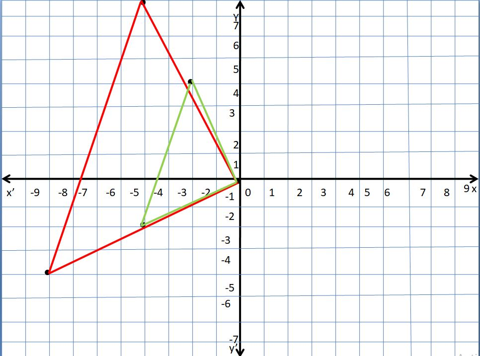 Big Ideas Math Answers Grade 8 Chapter 5 Systems of Linear Equations 36