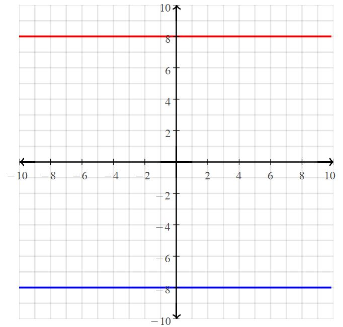 Big Ideas Math Answers Grade 8 Chapter 5 Systems of Linear Equations 45
