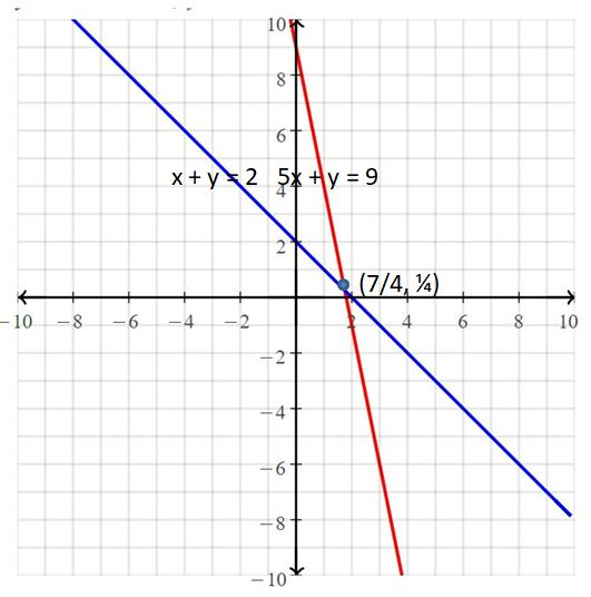 Big Ideas Math Answers Grade 8 Chapter 5 Systems of Linear Equations 46
