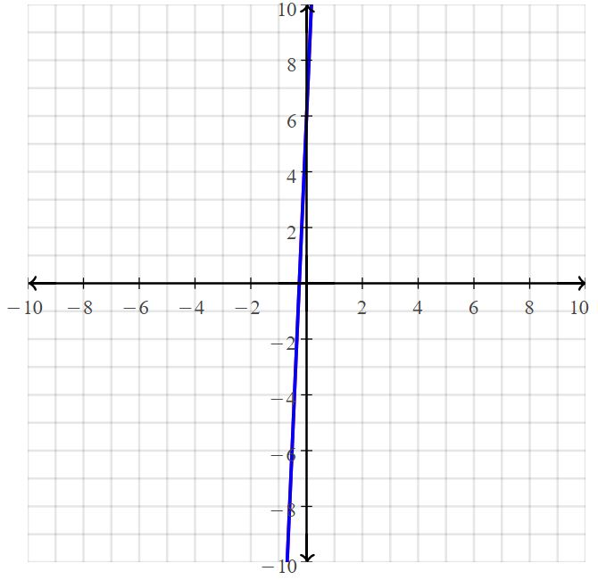 Big Ideas Math Answers Grade 8 Chapter 5 Systems of Linear Equations 51