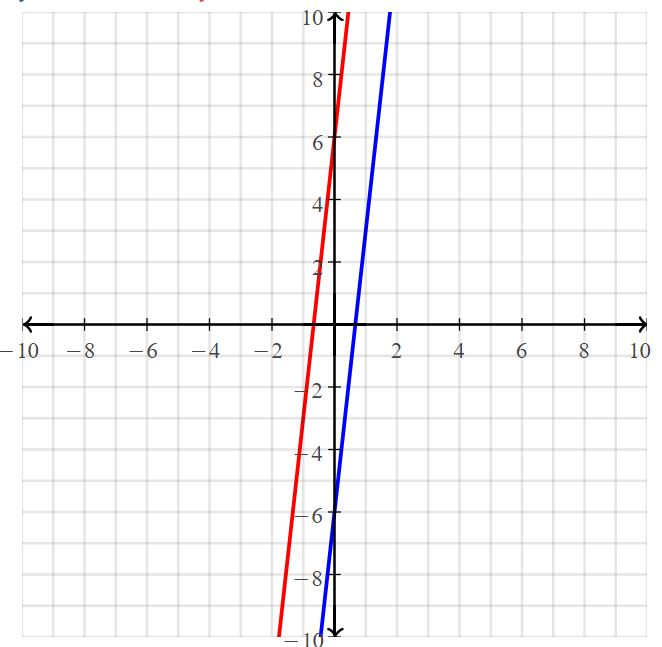 Big Ideas Math Answers Grade 8 Chapter 5 Systems of Linear Equations 54