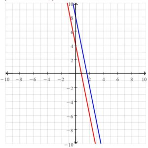 Big Ideas Math Answers Grade 8 Chapter 5 Systems of Linear Equations 55
