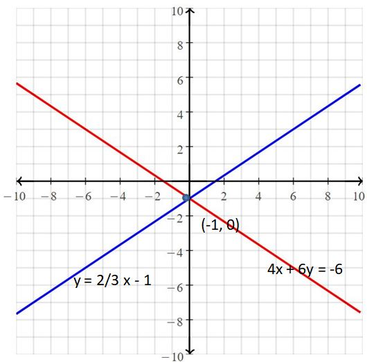 Big Ideas Math Answers Grade 8 Chapter 5 Systems of Linear Equations 58
