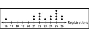bim grade 6 chapter 9 statictical measures answers key img_5