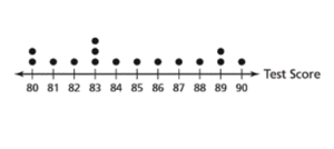 bim grade 6 chapter 9 statictical measures answers key img_6